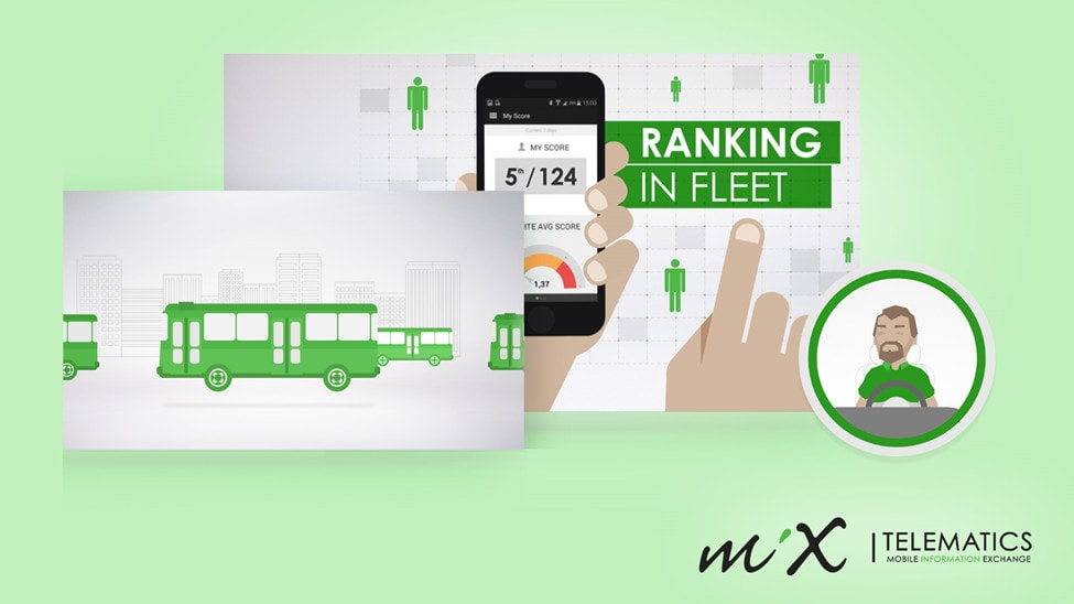 MiX Telematics Fleet Management System
